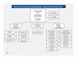 Best Microsoft Program For Organizational Chart 007 Organizational Charts Powerpoint Template Microsoft