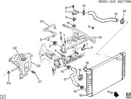 wiring diagram 98 buick century schematics and wiring diagrams 2001 buick century fuse panel diagram electrical problem