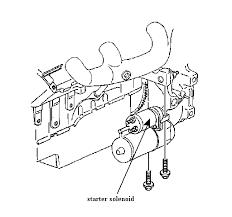 2008 pontiac g6 fuse diagram electric mx tl 2008 3 5 v6 pontiac engine diagrams 2007 pontiac g6 4 cylinder engine 2008 pontiac g6