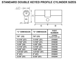 Euro Cylinder Size Chart European Profile Cylinders Fpl Door Locks Hardware Inc