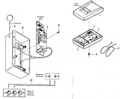 garage door transmitter craftsman sears elec garage door opener with receiver 139663820 pic