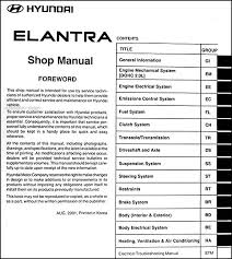 similiar hyundai elantra wiring diagram keywords hyundai elantra radio wiring diagram on 2004 hyundai elantra wiring