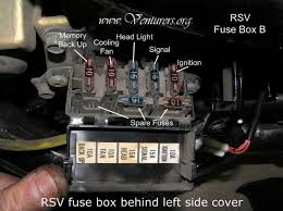 yamaha fuse box yamaha wiring diagram instructions