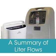 A Guide To Oxygen Concentrator Liter Flows