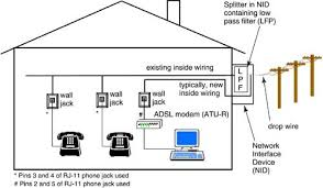 home telephone wiring diagram wiring diagram in home wiring hometoys installing phone jack