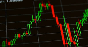 How To Use Penny Stock Charts Pennystocks Com