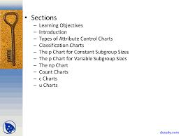 Attribute Control Charts Operation Management Lecture