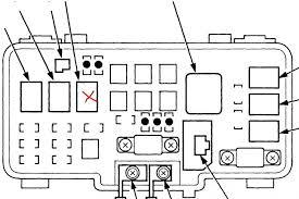 2001 honda civic lx fuse box diagram wiring diagram honda civic fuse box diagram map free wiring diagrams si roseanne tv show