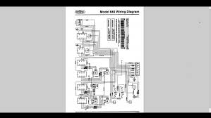 neff oven wiring diagram with electrical 53791 linkinx com Smeg Oven Wiring Diagram medium size of wiring diagrams neff oven wiring diagram with simple images neff oven wiring diagram smeg oven circuit diagram