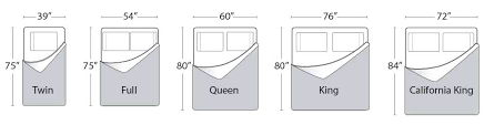 standard bed sizes chart. Standard Mattress Sizes Size Chart Bed I
