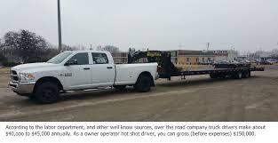 Dispatch Service - Big Shaw Trucking
