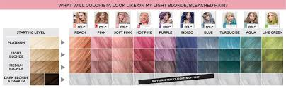 Semi Permanent Hair Dye Colour Chart Loreal Paris Colorista Semi Permanent Hair Color Chart In