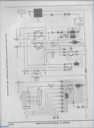 york 5 ton. york wiring diagrams air conditioners @ ford rv dash conditioner diagram rvwnload of 5 ton a