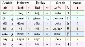 pare Arabic Hebrew etc2