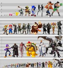 20 Scientific League Of Legends Height Chart