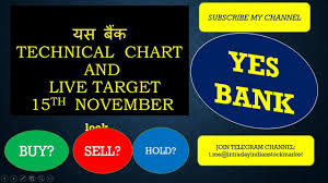Yes Bank Technical Chart And Live Target 15th November