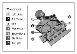 7 pin wiring diagram trailer 7 pin u0027n u0027 type 12n trailer plug socket wiring diagram sc 1 st towing and trailers ltd