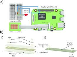wiring diagram for lensless imaging and Wiring Diagram Tape 6 Pin Trailer Wiring Diagram