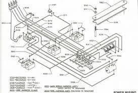 wiring diagram 1995 club car golf cart wiring club car 36v wiring diagram club image about wiring diagram on wiring diagram 1995 club