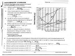 Solubility Curves Worksheet Worksheet Fun And Printable