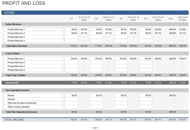 profit and loss excel spreadsheet profit and loss statement free template for excel