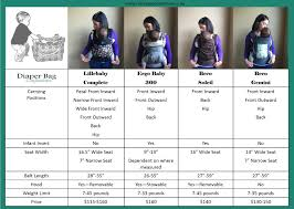 Ergo Baby Carrier Comparison Chart Babywearing Carrier Comparison Lillebaby Complete Ergo 360