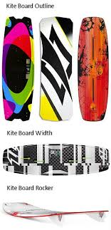 Wakeboard Height Size Chart Kite Board Size Chart Kiting Kite Board Kite Surfing