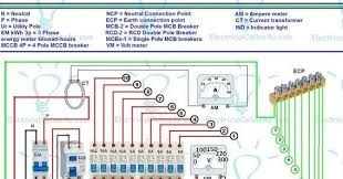 3 Phase Wiring Installation In Multi Story Building Or House