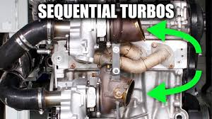 BMW Convertible bmw 2l twin turbo : How Turbo Diesels Work - Sequential Turbocharging - YouTube