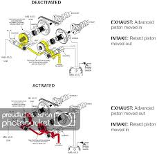 2002 Bmw X5 Engine Diagram   Best Wiring Library together with Vanos Wiring Diagram E46fanatics   Wiring Diagram likewise Bmw E38 Engine Diagram   Wiring Diagram Online also Bmw E39 Radio Wiring Diagram   Wiring Library further BMW Engine Codes   BMW Chassis Codes   BimmerWorld furthermore Rittal spare parts besides  in addition  moreover Amazon    BMW OEM Cylinder Head Vanos   Camshaft Cover Gasket E39 as well BMW Vanos Solenoid Replacement   RM European Auto Parts moreover BMW Vanos Solenoid Replacement   RM European Auto Parts. on bmw x e engine diagram vanos e52