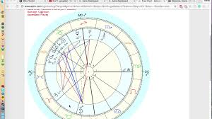 Krschannel Birth Chart How To Read Your Natal Chart For Beginners
