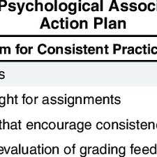 American Psychology Association Format Pdf Faculty Application Of The American Psychological Association Style