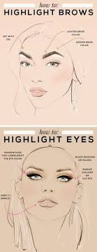 makeup tips tutorials picture description how to highlighting eyebrows eyes