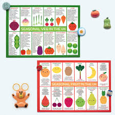 Uk Seasonal Fruits And Vegetables Charts Postcards