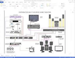 home theater wiring diagram 5 1 surround sound new entrancing for on surround sound speaker connection diagram 5 1 surround sound wiring diagram