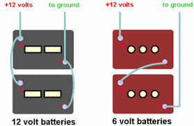 series battery wiring diagram series image wiring rv electrical systems on series battery wiring diagram 12 volt