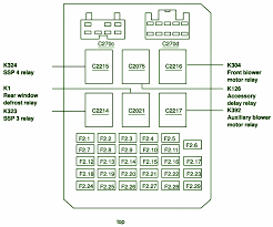 ford 6 4 fuse box diagram ford wiring diagrams online