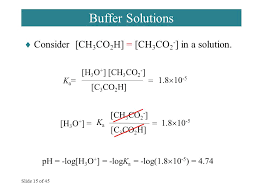 ch3co2h chapter 17 additional aspects of acid base equilibria ppt