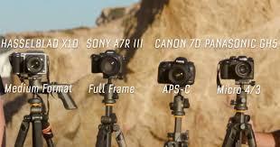 a comparison of camera sensor sizes in