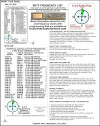 Frs Gmrs Chart Shtf Survivalist Radio Frequency Lists Radio Frequency