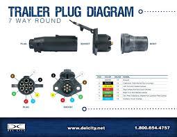 trailer wiring diagram 7 pin round new 7 pin flat trailer plug 7 pin trailer wiring diagram with brakes trailer wiring diagram 7 pin round new 7 pin flat trailer plug wiring diagram 7 blade