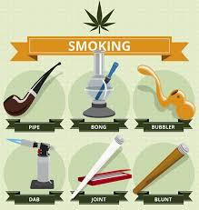 ingesting cannabis