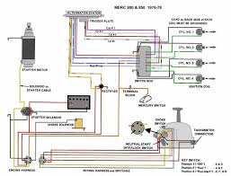 1995 mercury outboard 60 hp wiring harness diagram line wiring boat motor wiring diagram at Boat Motor Wiring Diagram