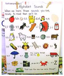 Sing Spell Read And Write Alphabet Chart Sing Spell Read And Write Alphabet Chart Alphabet Image