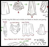 Shirt Folds Reference How To Draw Clothing Wrinkles And Fabric Clothes Wrinkles Drawing