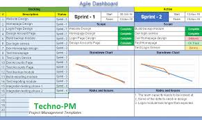 Project Burndown Chart Excel Agile Dashboard Excel Templates Project Management