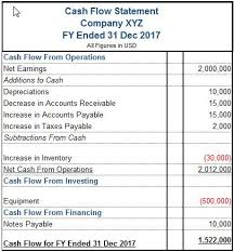 Cash Flow Sheets Understanding The Cash Flow Statement Cash Flow Statement