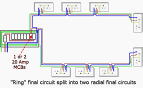 nice ring wiring gallery electrical and wiring diagram ideas