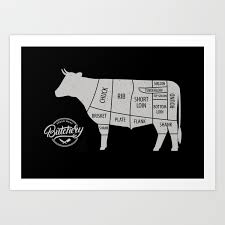 Cow Butcher Chart Cow Butcher Chart Art Print