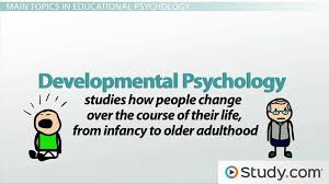 educational psychology applying psychology in the classroom educational psychology applying psychology in the classroom video lesson transcript com
